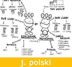 Mówimy i piszemy po polsku